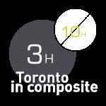 Toronto en composite